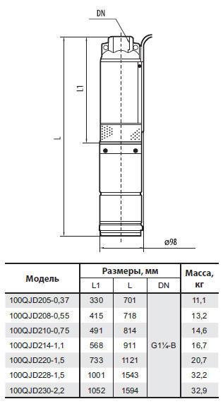 Скважинный бытовой насос Sprut 100QJD 214–1.1 размеры