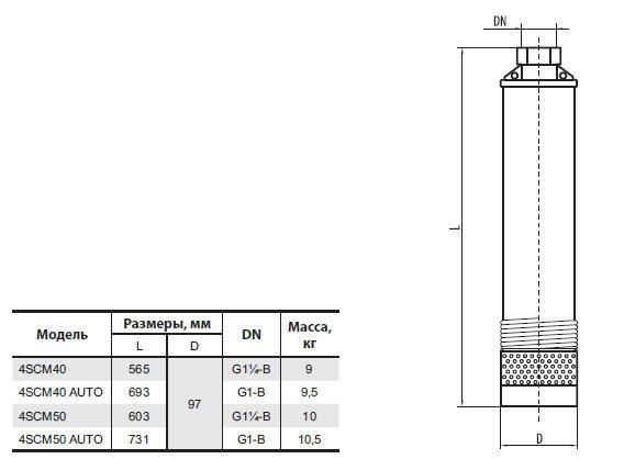 Центробежный скважинный бытовой насос Sprut 4SCM50 AUTO размеры