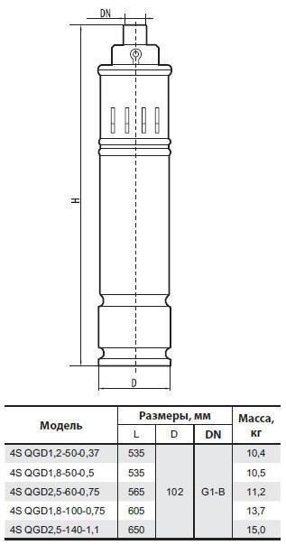 Центробежный скважинный бытовой насос Sprut 4SQGD 1.8–100–0.75 размеры