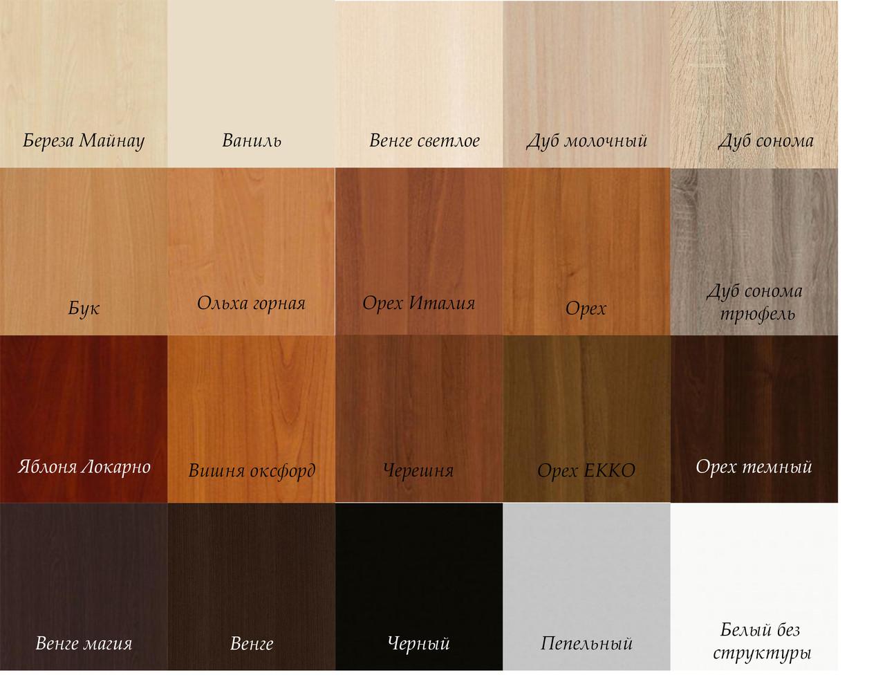 Какого цвета обои подойдут к мебели цвета венге и беленый дуб