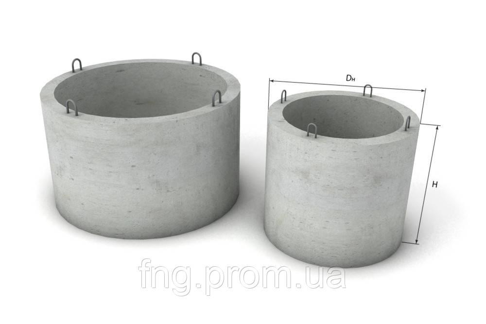 Кольца ЖБИ КСЕ 10-6