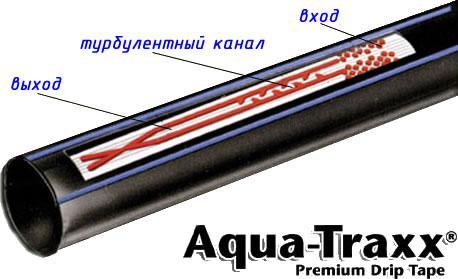 Aqva-trax (Toro) 8 mil, 10, 20 см 2226 м купить капеьную ленту