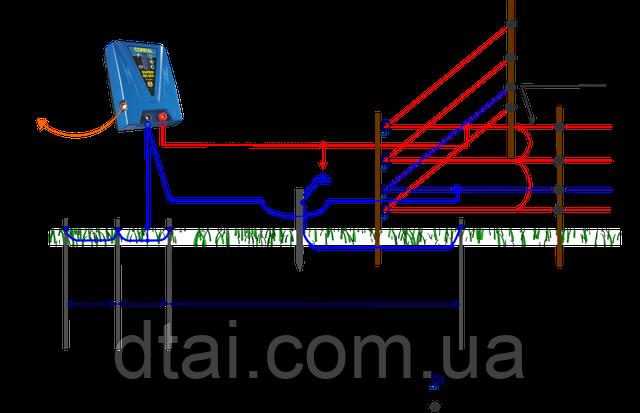 элементы электрической изгороди