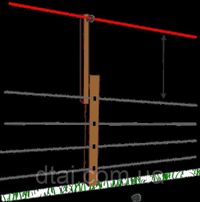 использование стационарного ограждения для подведения к электроизгороди.