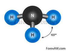Аммиак водный, 25%, чда. кан 10л., фото 2