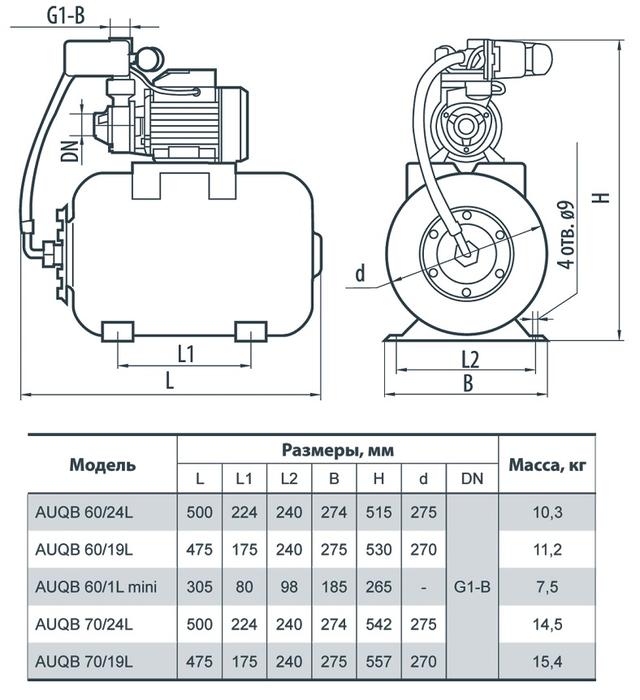 Бытовая насосная станция «Насосы + Оборудование» AUQB 70/19L характеристики