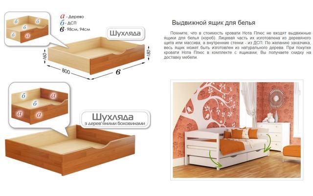 Кровать Нота Плюс (Выдвижные ящики для белья)