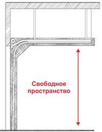 ворота со стандартным подъёмом