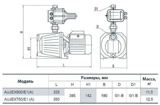 габаритные размеры насосной станции «Насосы+» AUJEX 750/E1(A)