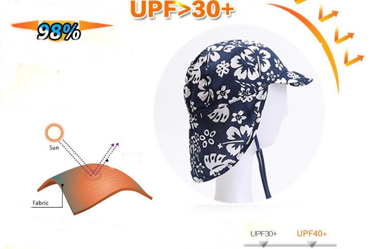 Солнцезащитная панамка для головы и шеи