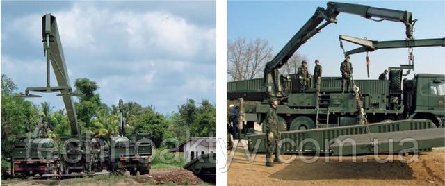 Военные краны ATLAS