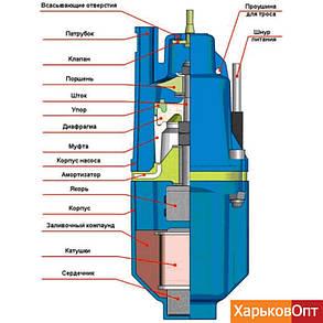 Насос вибрационный Bosna LG Цвиркун (БВ 0,16-30 У5М), фото 2