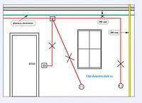 Прокладка провода, монтаж электропроводки