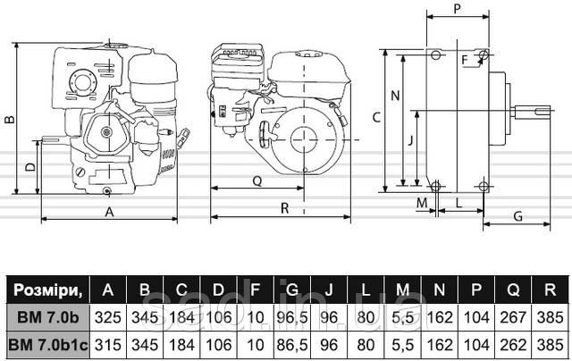 Габаритные установочные размеры двигателя Vitals BM 7.0b