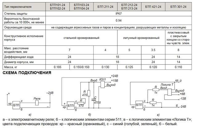 датчик БТП-211 выключатель