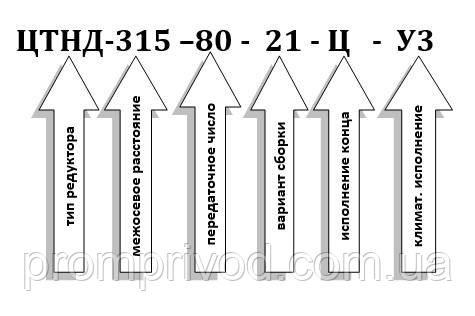 Схема условных обозначений редуктора ЦТНД-315-80