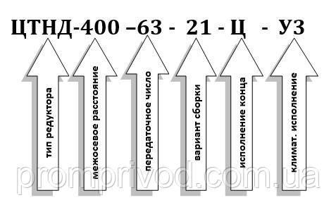 Схема условных обозначений редуктора ЦТНД-500-63