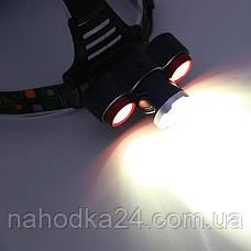 Налобный фонарь Police BL-C863-T6, фото 2