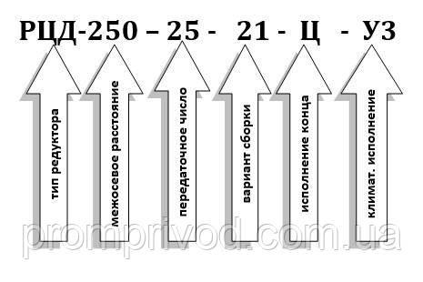 Условные обозначения редуктора РЦД-250-25