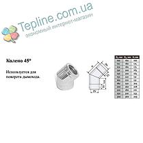 Коліно-сендвіч 45° для димоходу d 120 мм; 0,8 мм; AISI 304; неіржавіюча сталь/неіржавіюча сталь - «Версія-Люкс», фото 3