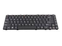 Клавиатура для ноутбуков IBM LENOVO