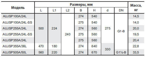 Бытовая насосная станция Sprut AUJSP 355/24L размеры_2