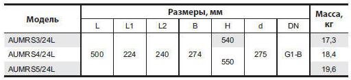 Бытовая насосная станция Sprut AUMRS 4/24L размеры_2