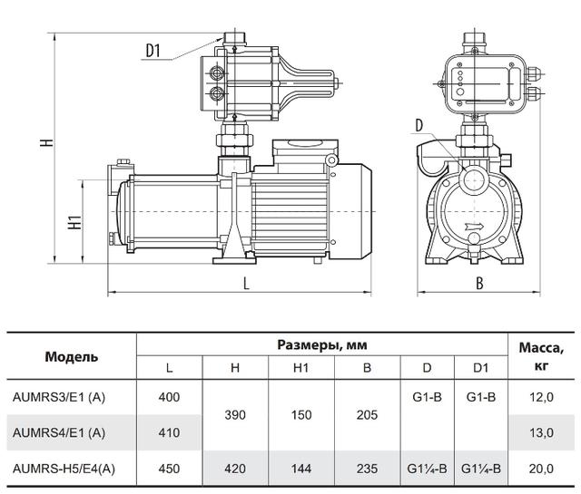 Габаритные размеры и подключение насосной станции Sprut AUMRS 4/E1