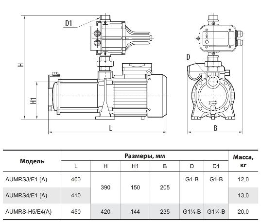 Насосная станция Sprut AUMRS–H5/E4 (A) габаритные размеры