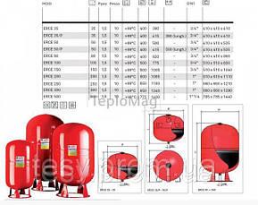 Гидроаккумулятор, гидрокомпенсатор для отопления, 500л, Elbi ERCE 500, на подставке, фото 3