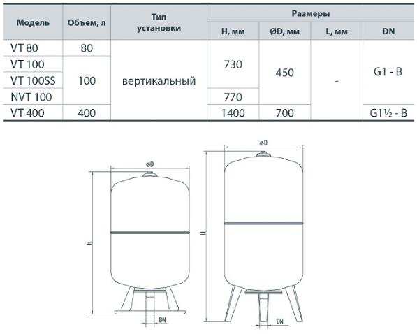 Бытовой гидроаккумулятор «Насосы + Оборудование» VT 100 ss размеры