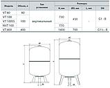 Гидроаккумулятор «Насосы Плюс оборудование» VT 100SS (нержавеющий бак 100 л), фото 2