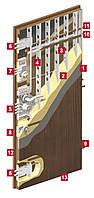 Входная бронированная дверь для квартиры Gerda S Premium