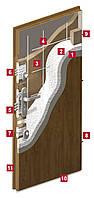 Входная бронированная дверь для квартиры Gerda WD Premium