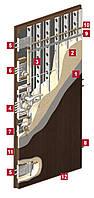 Входная бронированная дверь для квартиры Gerda S Standard