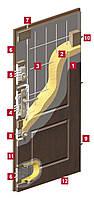 Входная бронированная дверь для квартиры Gerda C Standard