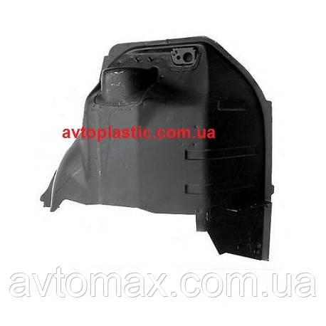 Арка внутренняя правая ВАЗ 2110