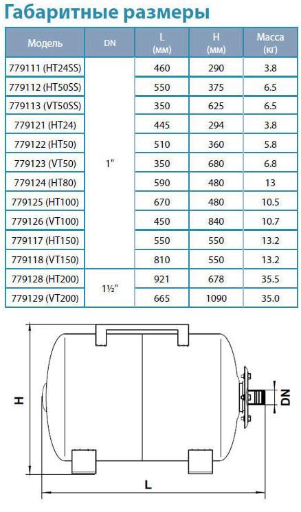 Габаритные размеры гидроаккумулятора Aquatica 779122
