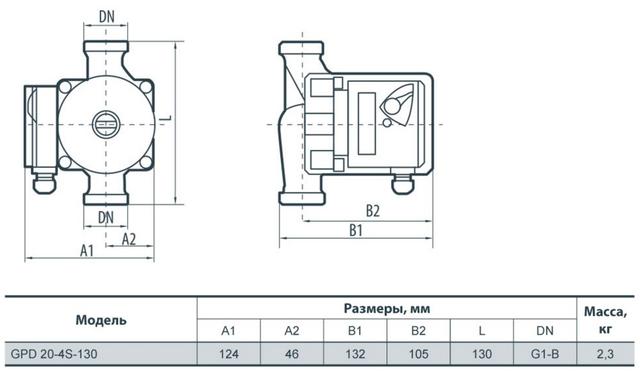 Циркуляционный насос для систем отопления Sprut GPD 20–4S–130 размеры