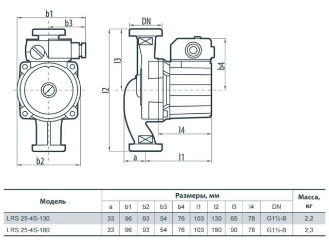 Циркуляционный насос для систем отопления Sprut LRS 25–4S–180 размеры