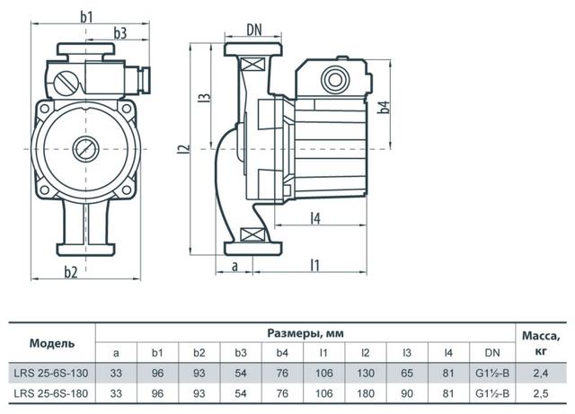Циркуляционный насос для систем отопления Sprut LRS 25–6S–180 размеры