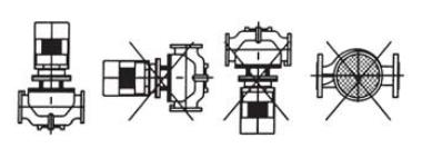 Циркуляционный насос Sprut 3VP–DN40H подключение