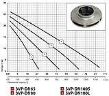 Циркуляционный насос Sprut 3VP–DN100L (трёхфазный), фото 2