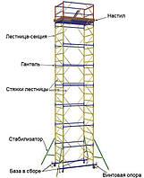 Вышка-тура мобильная облегченная 1,6 x 0,8 м (1+1) Раб.высота 3,8 м