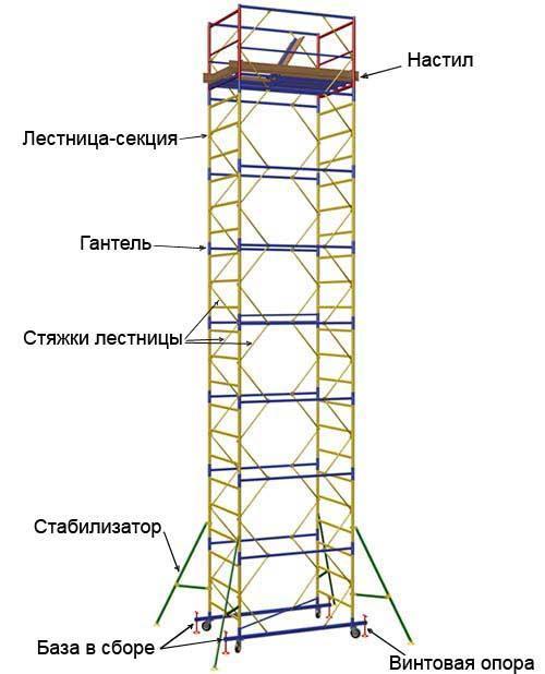 Вышка-тура мобильная облегченная 1,6 x 0,8 м (4+1) Раб.высота 7,2 м