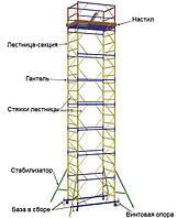 Подмостки мобильные облегченные 1,6 x 0,8 м (4+1) Раб.высота 7,2 м