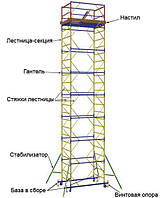 Вышка-тура мобильная облегченная 1,6 x 0,8 м (4+1) Раб.высота 7,2 м, фото 1