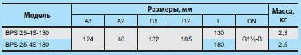циркуляционный насос «Насосы + Оборудование» BPS 25–4S–180 размеры_2