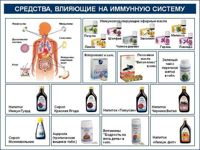 Иммунномодулирующие препараты Вивасан, vivasan-planet.com