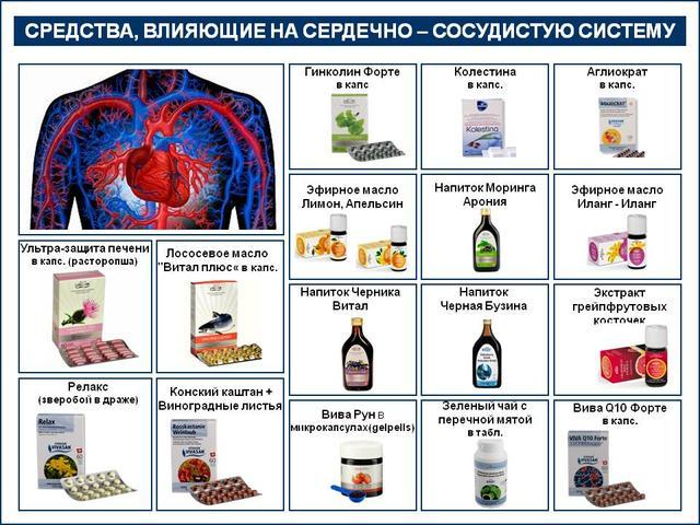 Вивасан при заболеваниях сердечно-сосудистой системы, vivasan-planet.com